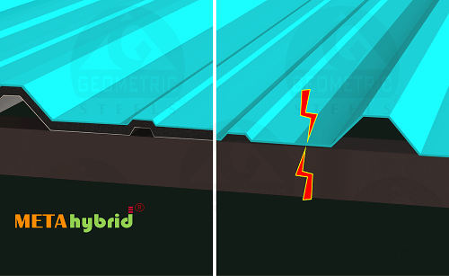 Metahybrid Heat Insulated Metal Roofing And Cladding